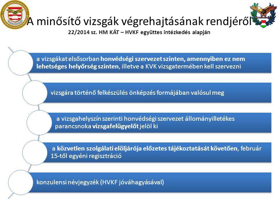 A minősítő vizsgák végrehajtásának rendjéről 22/2014 sz. HM KÁT – HVKF együttes intézkedés alapján a vizsgákat elsősorban honvédségi szervezet szinten