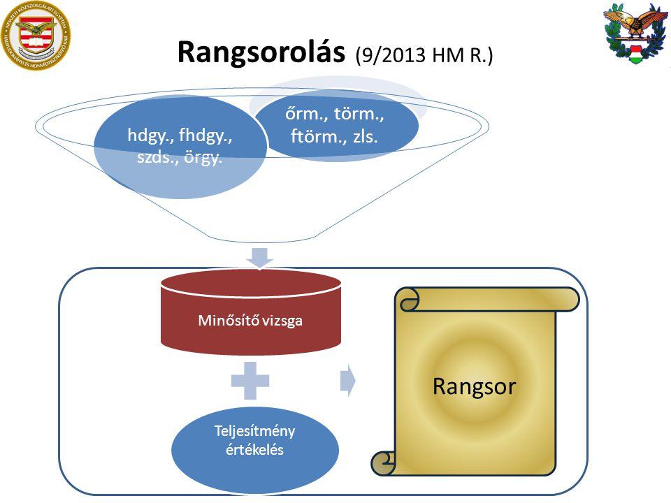 Rangsorolás (9/2013 HM R.) Minősítő vizsga Teljesítmény értékelés Rangsor őrm., törm., ftörm., zls. hdgy., fhdgy., szds., örgy.