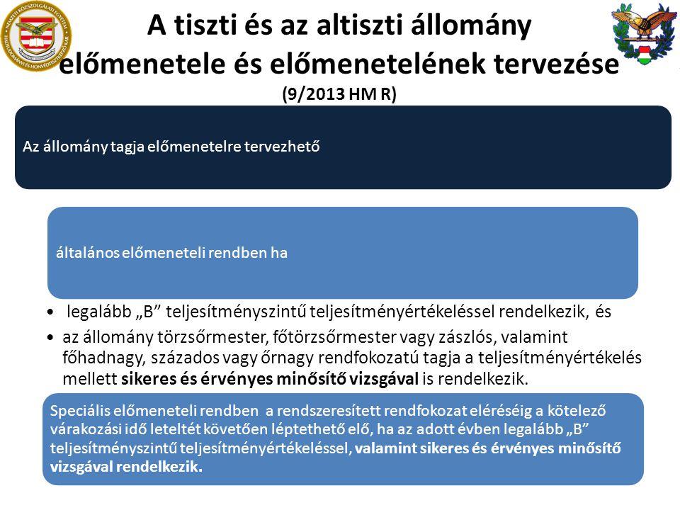 A tiszti és az altiszti állomány előmenetele és előmenetelének tervezése (9/2013 HM R) Az állomány tagja előmenetelre tervezhető általános előmeneteli