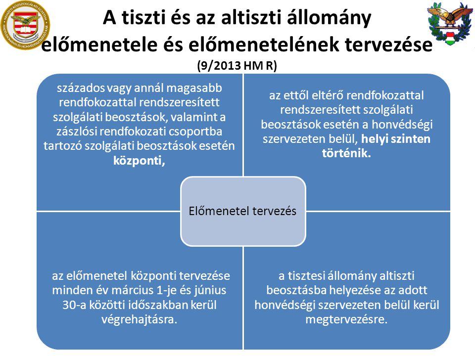 A tiszti és az altiszti állomány előmenetele és előmenetelének tervezése (9/2013 HM R) százados vagy annál magasabb rendfokozattal rendszeresített szo