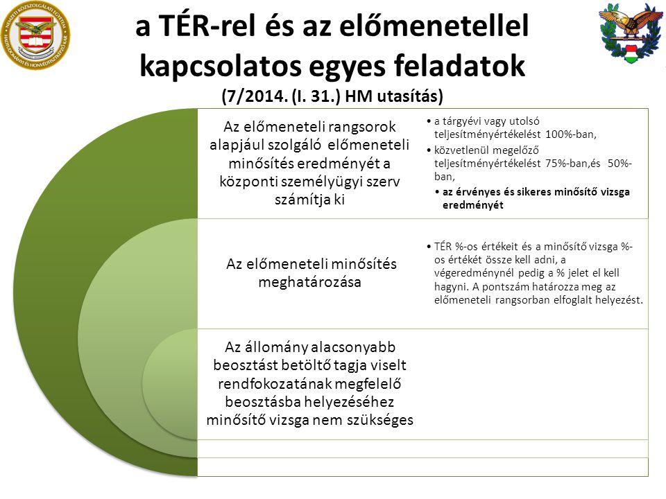 a TÉR-rel és az előmenetellel kapcsolatos egyes feladatok (7/2014. (I. 31.) HM utasítás) Az előmeneteli rangsorok alapjául szolgáló előmeneteli minősí