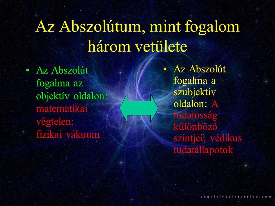 Az Abszolútum, mint fogalom három vetülete •Az Abszolút fogalma az objektív oldalon: matematikai végtelen; fizikai vákuum •Az Abszolút fogalma a szubj