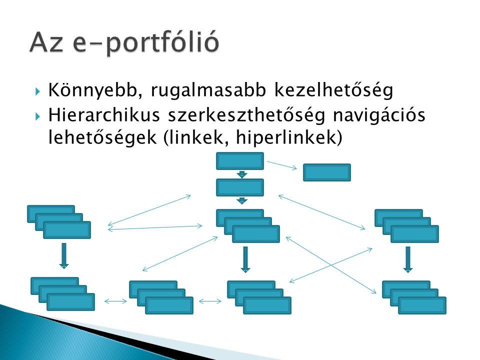  Könnyebb, rugalmasabb kezelhetőség  Hierarchikus szerkeszthetőség navigációs lehetőségek (linkek, hiperlinkek)