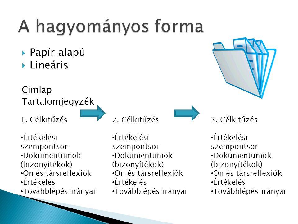  Papír alapú  Lineáris Címlap Tartalomjegyzék 1. Célkitűzés • Értékelési szempontsor • Dokumentumok (bizonyítékok) • Ön és társreflexiók • Értékelés