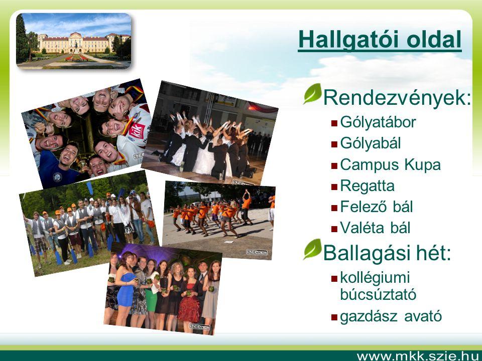 Rendezvények:  Gólyatábor  Gólyabál  Campus Kupa  Regatta  Felező bál  Valéta bál Ballagási hét:  kollégiumi búcsúztató  gazdász avató