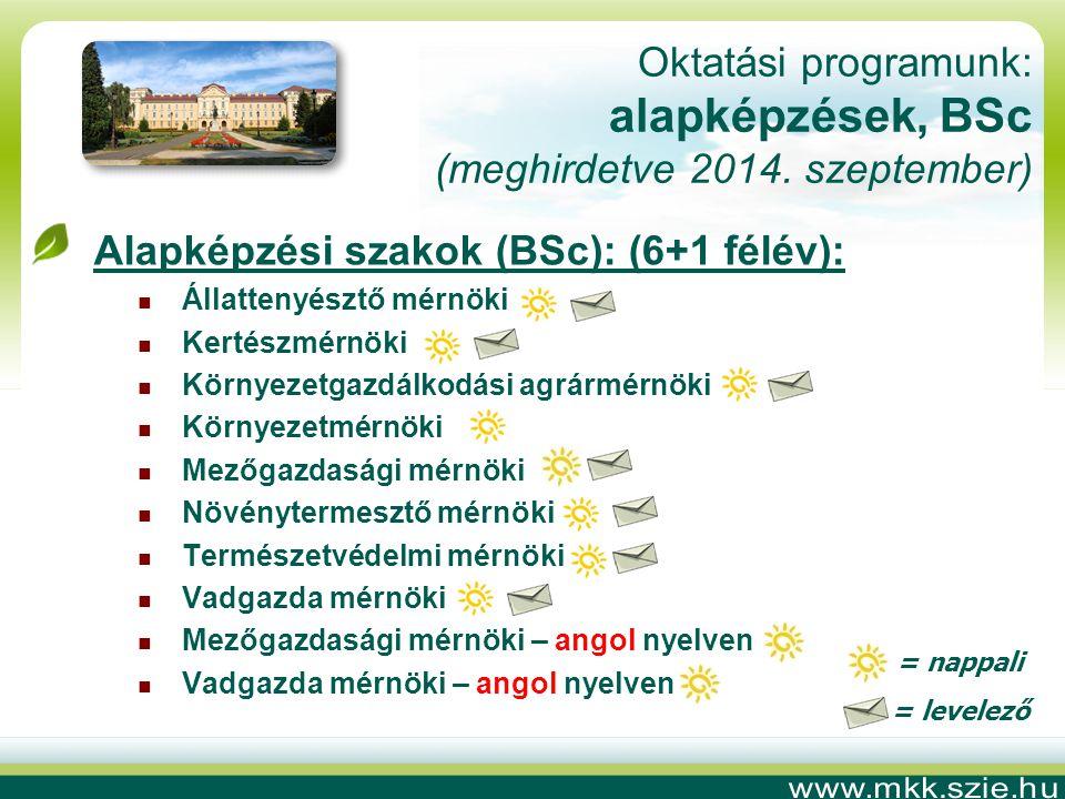 Oktatási programunk: alapképzések, BSc (meghirdetve 2014.