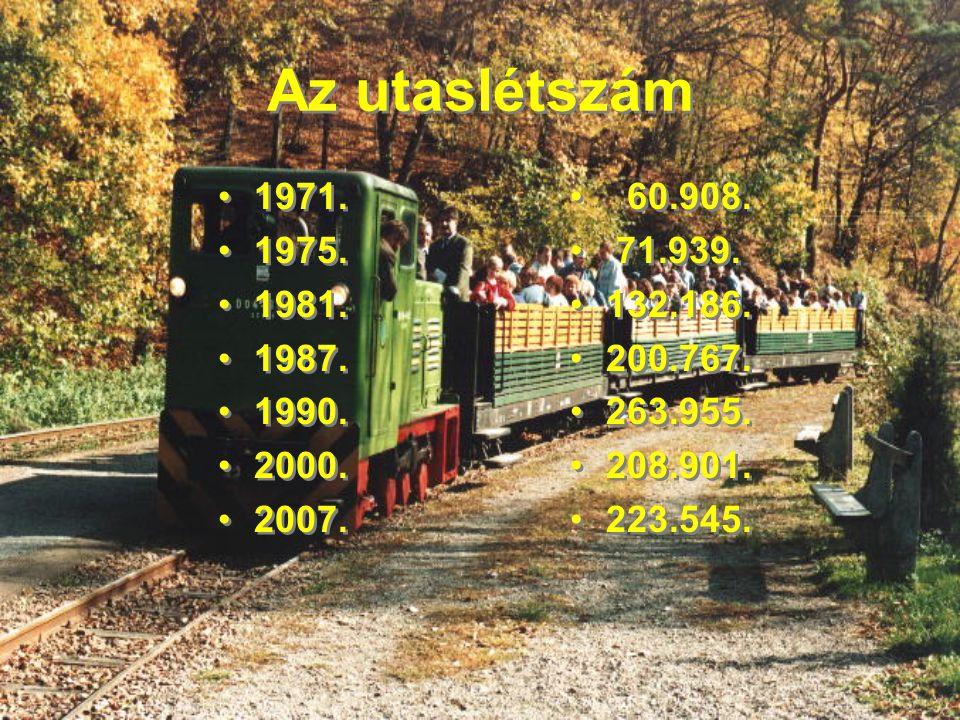 Az utaslétszám •1971. •1975. •1981. •1987. •1990. •2000. •2007. •1971. •1975. •1981. •1987. •1990. •2000. •2007. • 60.908. • 71.939. •132.186. •200.76