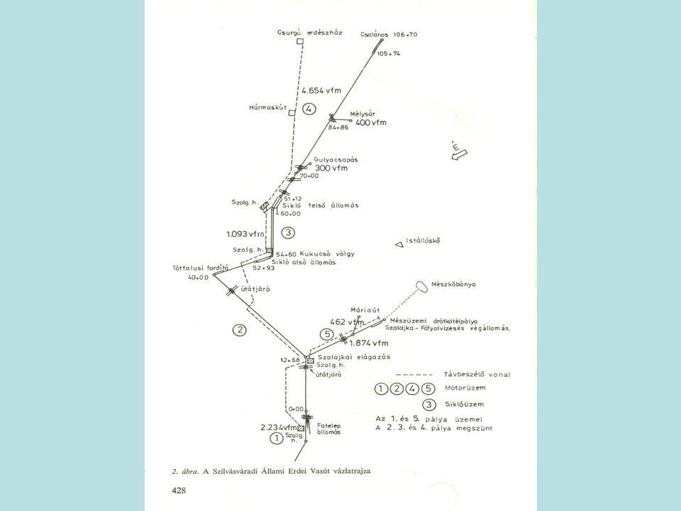 Az ÉMOP-2.1.1/B-09-2009-0012 számú a Szilvásváradi állami erdei vasút fejlesztése elnevezésű projekt célja a turisták igényeinek megfelelő színvonalú kiszolgáltatásán túl az erdei vasút utasforgalmának, valamint a Szalajka-völgy látogatottságának és jövedelemtermelő képességének növelése.