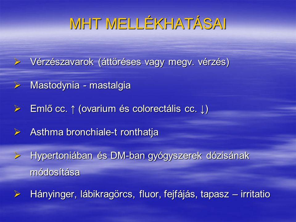 MHT MELLÉKHATÁSAI  Vérzészavarok (áttöréses vagy megv. vérzés)  Mastodynia - mastalgia  Emlő cc. ↑ (ovarium és colorectális cc. ↓)  Asthma bronchi