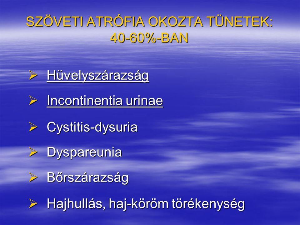 SZÖVETI ATRÓFIA OKOZTA TÜNETEK: 40-60%-BAN  Hüvelyszárazság  Incontinentia urinae  Cystitis-dysuria  Dyspareunia  Bőrszárazság  Hajhullás, haj-k