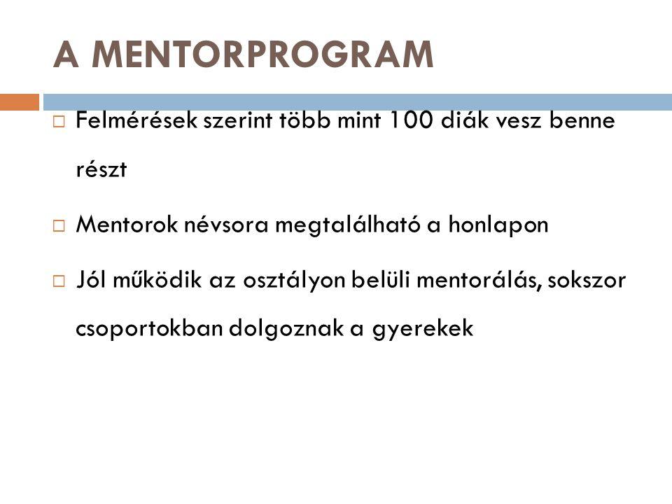 A MENTORPROGRAM  Felmérések szerint több mint 100 diák vesz benne részt  Mentorok névsora megtalálható a honlapon  Jól működik az osztályon belüli mentorálás, sokszor csoportokban dolgoznak a gyerekek