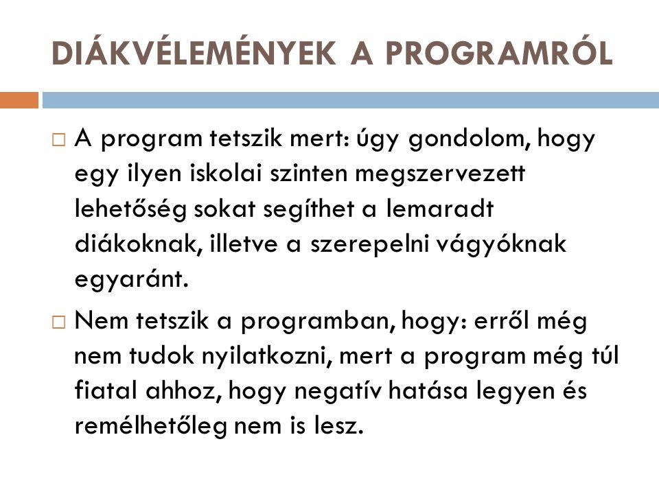 DIÁKVÉLEMÉNYEK A PROGRAMRÓL  A program tetszik mert: úgy gondolom, hogy egy ilyen iskolai szinten megszervezett lehetőség sokat segíthet a lemaradt diákoknak, illetve a szerepelni vágyóknak egyaránt.