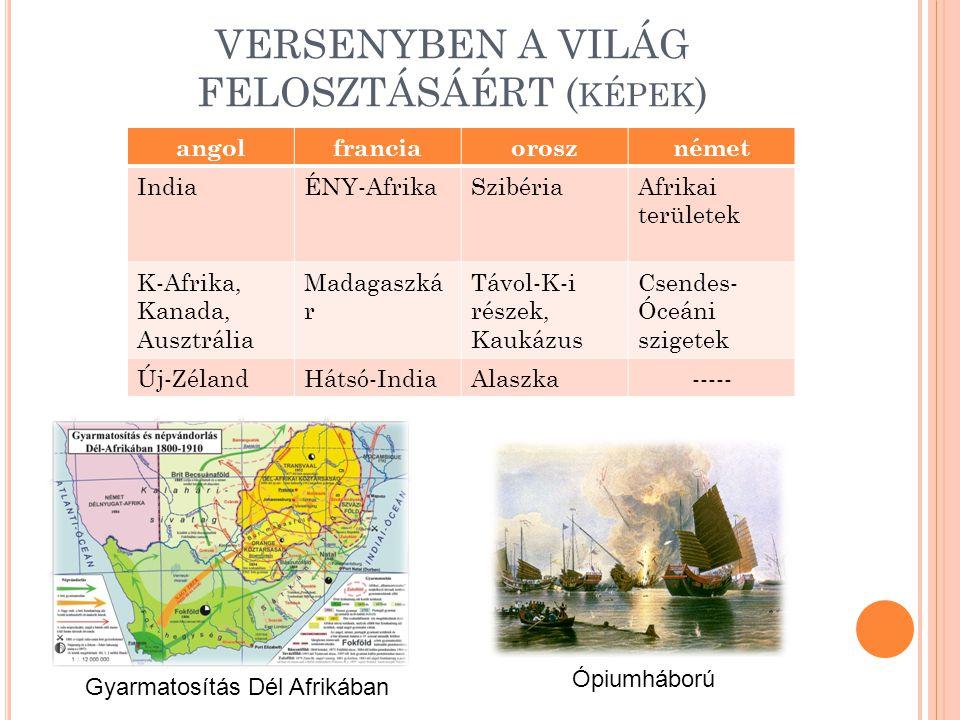 VERSENYBEN A VILÁG FELOSZTÁSÁÉRT ( KÉPEK ) Ópiumháború Gyarmatosítás Dél Afrikában angolfranciaorosznémet IndiaÉNY-AfrikaSzibériaAfrikai területek K-A