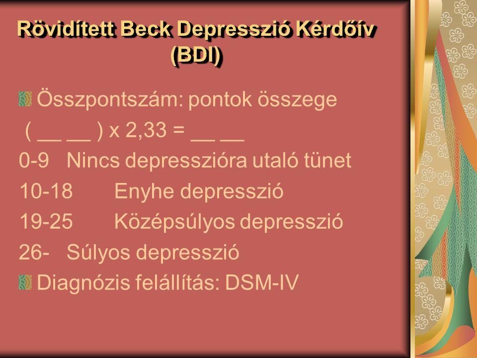 Összpontszám: pontok összege ( __ __ ) x 2,33 = __ __ 0-9Nincs depresszióra utaló tünet 10-18Enyhe depresszió 19-25Középsúlyos depresszió 26-Súlyos de