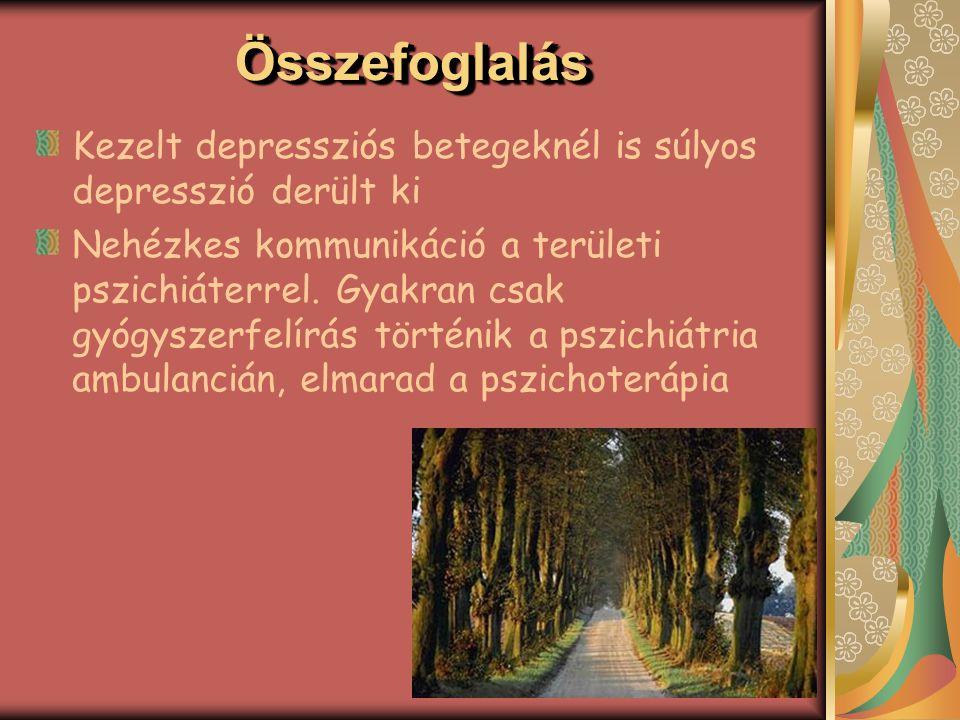 Kezelt depressziós betegeknél is súlyos depresszió derült ki Nehézkes kommunikáció a területi pszichiáterrel. Gyakran csak gyógyszerfelírás történik a