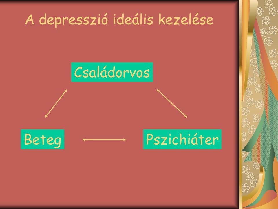 A depresszió ideális kezelése Családorvos BetegPszichiáter
