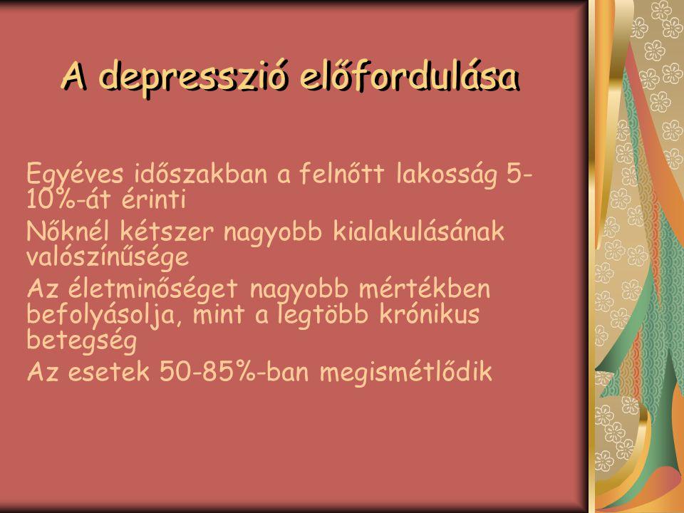 A depresszió előfordulása Egyéves időszakban a felnőtt lakosság 5- 10%-át érinti Nőknél kétszer nagyobb kialakulásának valószínűsége Az életminőséget