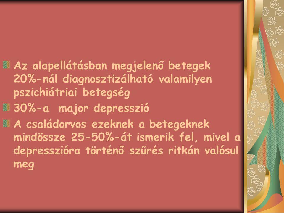 A hangulatzavarok felismerését akadályozó tényezők Betegfüggő ok Nem tekinti betegségnek Gyógyíthatatlannak tartja Fél a stigmatizációtól Szomatikus panaszokat helyezi előtérbe Információ hiánya Orvosfüggő ok A képzés elsősorban organikus irányú A pszichiátriai zavart gyakran bizonytalan területnek tekinti Időhiány Kizárólag az egyidejűleg fennálló testi betegséget észleli