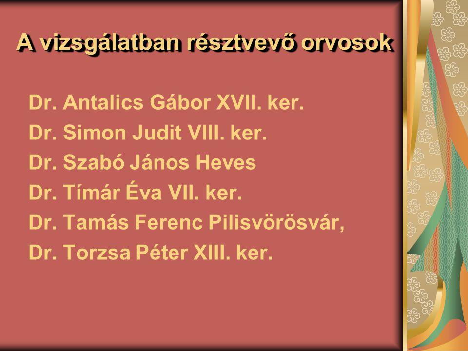A vizsgálatban résztvevő orvosok Dr. Antalics Gábor XVII. ker. Dr. Simon Judit VIII. ker. Dr. Szabó János Heves Dr. Tímár Éva VII. ker. Dr. Tamás Fere