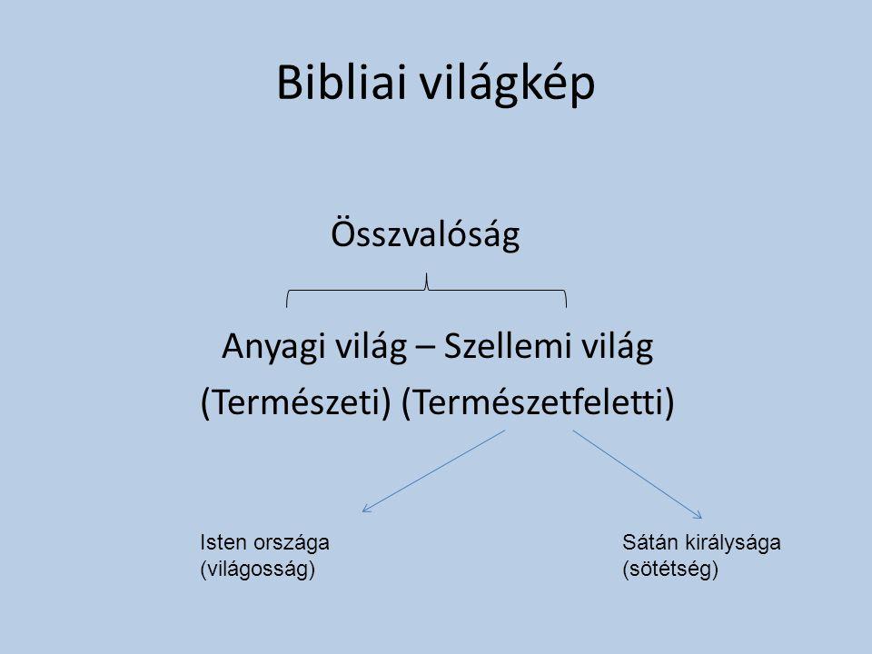 Bibliai világkép Összvalóság Anyagi világ – Szellemi világ (Természeti) (Természetfeletti) Isten országa (világosság) Sátán királysága (sötétség)