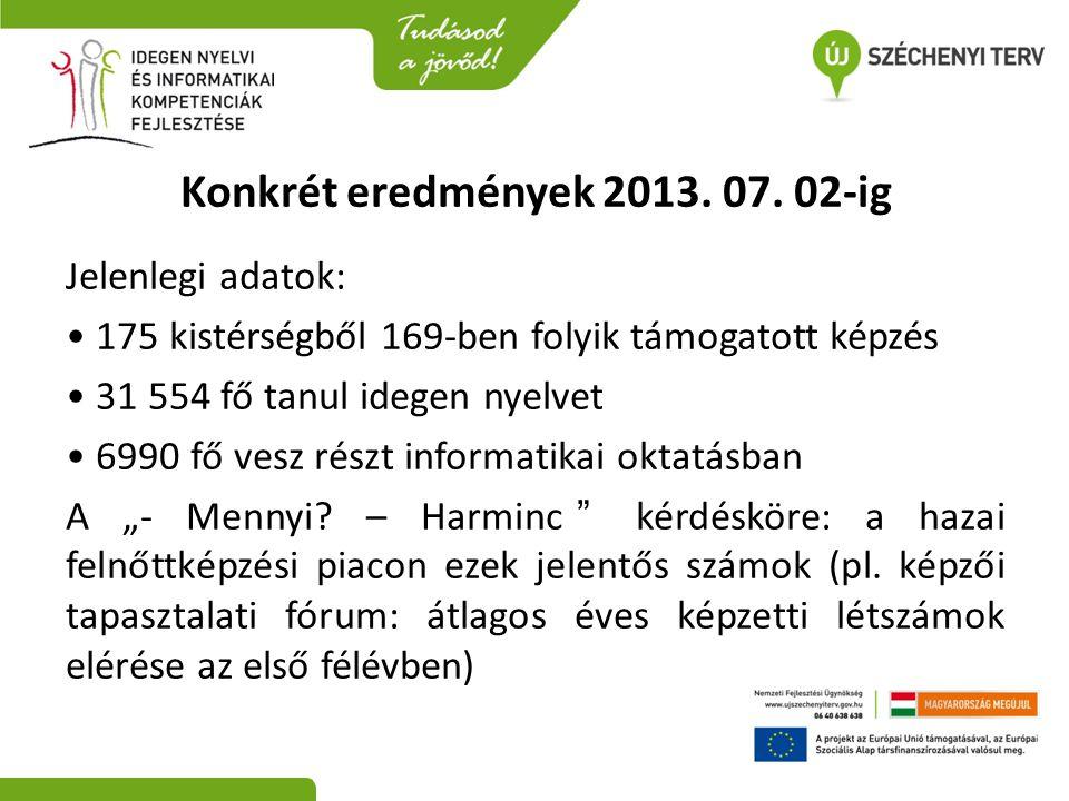 Konkrét eredmények 2013. 07. 02-ig Jelenlegi adatok: • 175 kistérségből 169-ben folyik támogatott képzés • 31 554 fő tanul idegen nyelvet • 6990 fő ve
