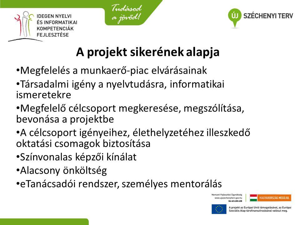 A projekt sikerének alapja • Megfelelés a munkaerő-piac elvárásainak • Társadalmi igény a nyelvtudásra, informatikai ismeretekre • Megfelelő célcsopor