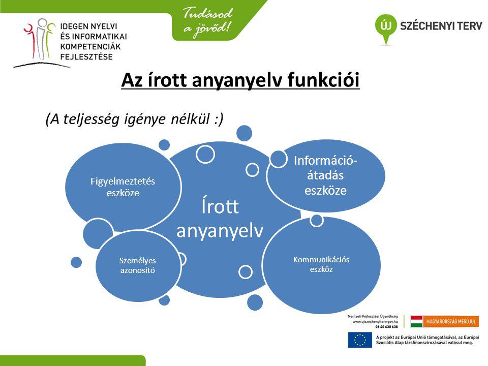 Az írott anyanyelv funkciói (A teljesség igénye nélkül :) Írott anyanyelv Figyelmeztetés eszköze Információ- átadás eszköze Kommunikációs eszköz Szemé