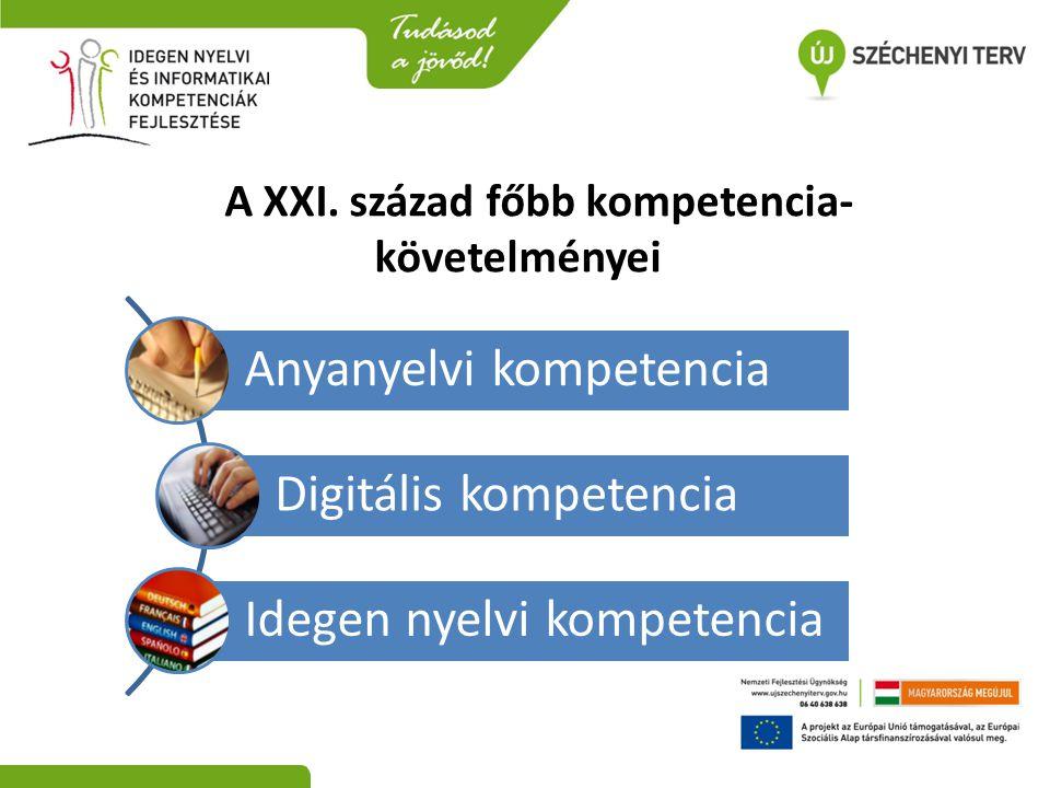 A XXI. század főbb kompetencia- követelményei Anyanyelvi kompetencia Digitális kompetencia Idegen nyelvi kompetencia
