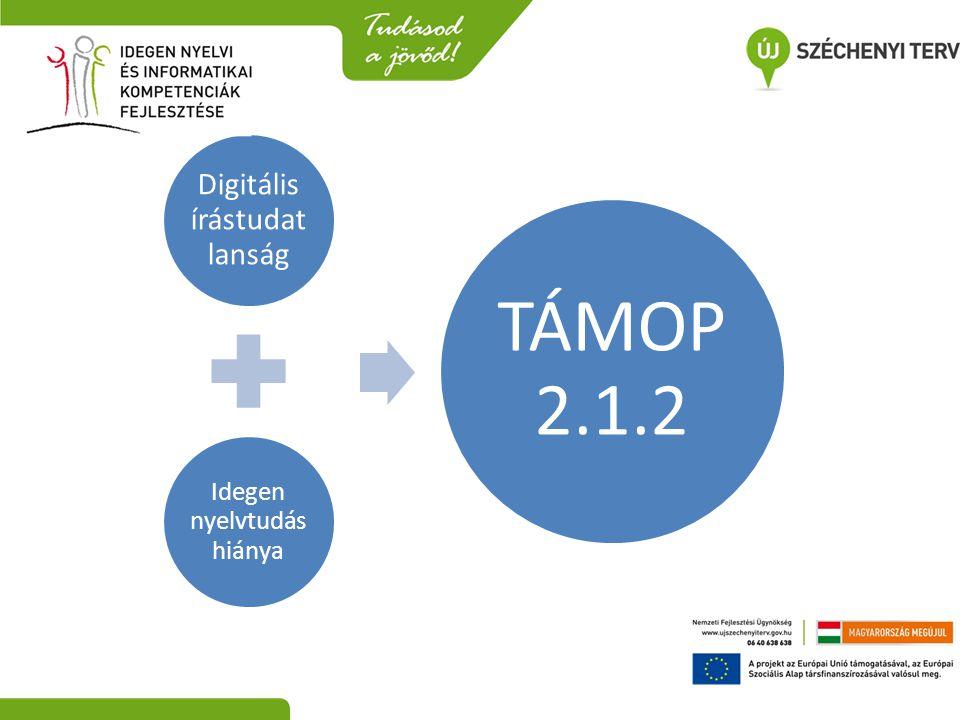 A projekt kidolgozásának létjogosultsága: a munkaerőpiaci kulcskompetenciák fejlesztése • Munkanélküliség csökkentése: Az Európai Unió egyik fontos megoldandó kérdése • European Employment Strategy 2020 célja: 75%-os foglalkoztatási ráta a 20 és 64 év közötti korosztály körében 2020-ra.