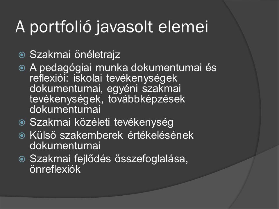 A portfolió javasolt elemei  Szakmai önéletrajz  A pedagógiai munka dokumentumai és reflexiói: iskolai tevékenységek dokumentumai, egyéni szakmai te