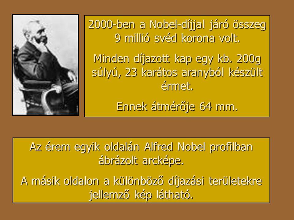 Szent-Györgyi Albert - 1937 A C-vitamin felfedezéseiért