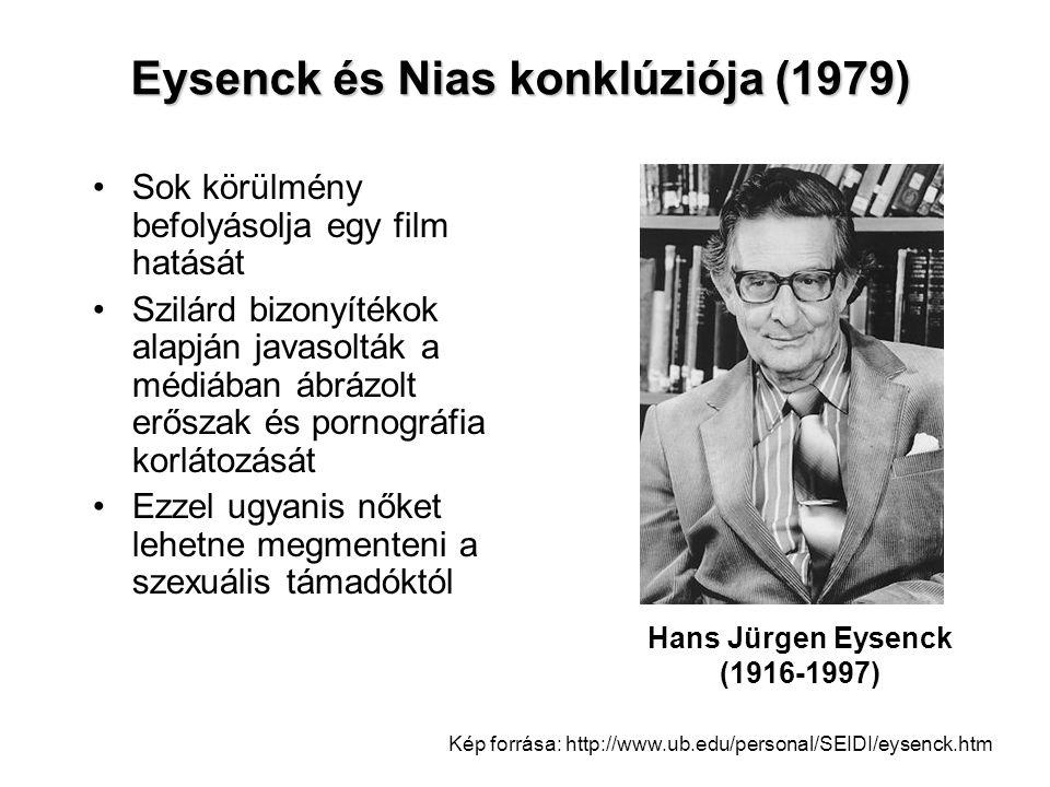 Eysenck és Nias konklúziója (1979) •Sok körülmény befolyásolja egy film hatását •Szilárd bizonyítékok alapján javasolták a médiában ábrázolt erőszak é