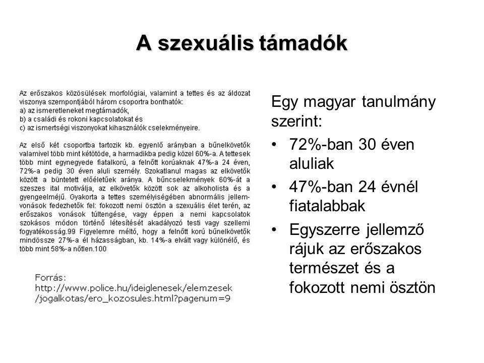 A szexuális támadók Egy magyar tanulmány szerint: •72%-ban 30 éven aluliak •47%-ban 24 évnél fiatalabbak •Egyszerre jellemző rájuk az erőszakos termés
