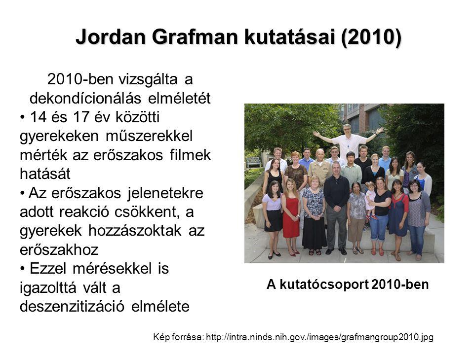 Jordan Grafman kutatásai (2010) A kutatócsoport 2010-ben 2010-ben vizsgálta a dekondícionálás elméletét • 14 és 17 év közötti gyerekeken műszerekkel m