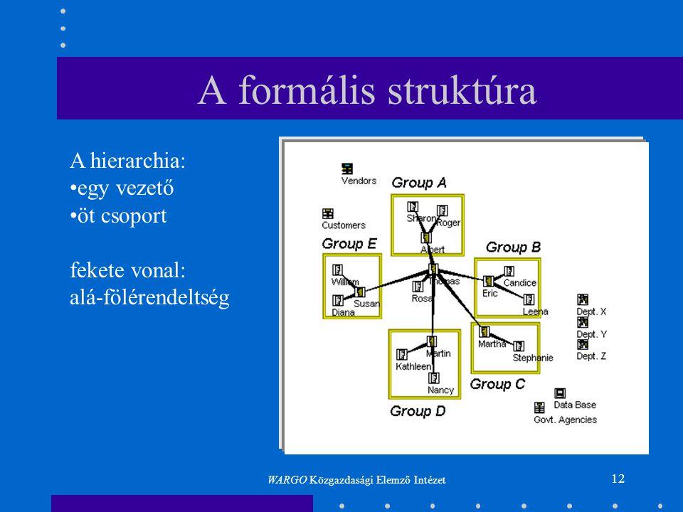 12 A formális struktúra A hierarchia: •egy vezető •öt csoport fekete vonal: alá-fölérendeltség WARGO Közgazdasági Elemző Intézet