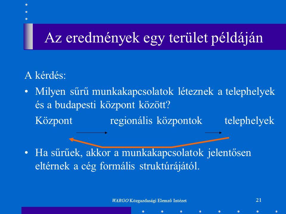 21 Az eredmények egy terület példáján A kérdés: •Milyen sűrű munkakapcsolatok léteznek a telephelyek és a budapesti központ között? Központregionális
