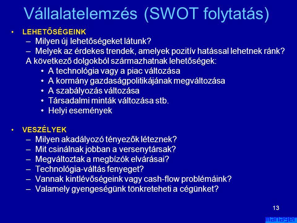 12 Vállalatelemzés (SWOT) •E•ERŐSSÉGEINK (a versenytársakhoz viszonyítva) –M–Milyen előnyeink vannak a megbízók szemében? –M–Mit csinálunk jobban a ve
