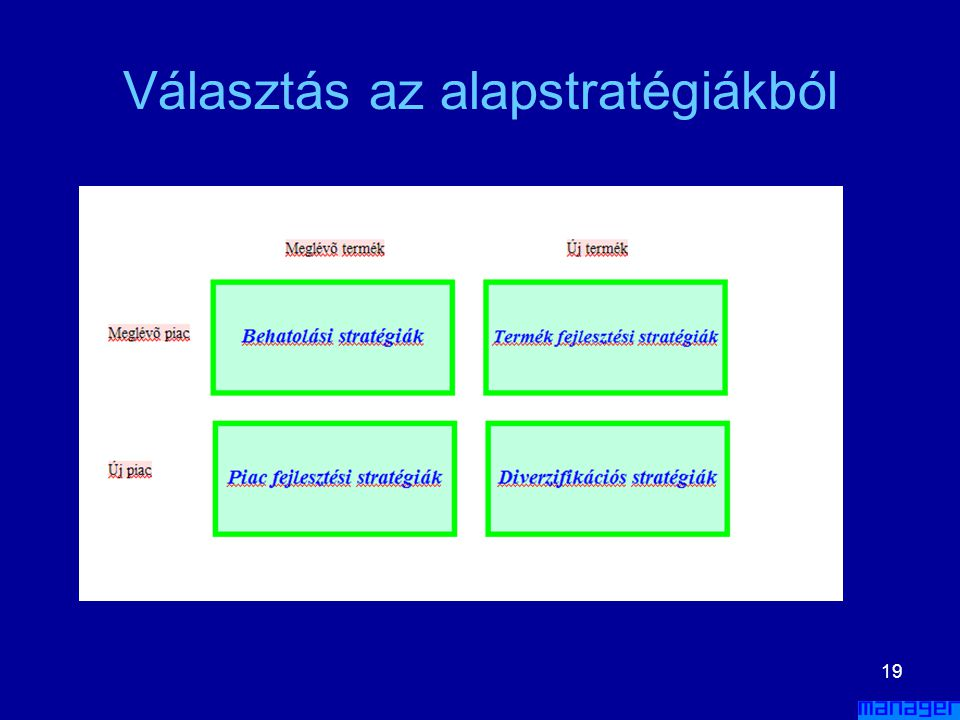 18 Alapstratégiák •Behatolási stratégiák •Piacfejlesztő stratégiák •Termékfejlesztő stratégiák •Diverzifikációs stratégiák