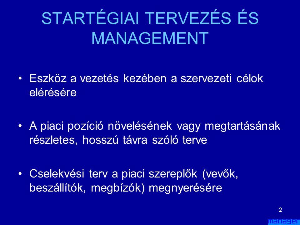 1 STARTÉGIAI TERVEZÉS ÉS MANAGEMENT Készítette: Dr. Bánky András