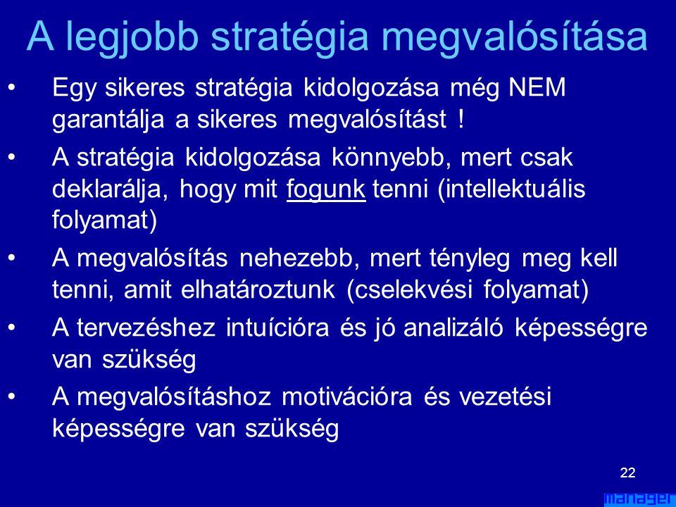 21 Terjeszkedési stratégiák •B•Behatolás minden releváns területre •S•Szegmentáció •P•Piaci rések kihasználása •E•Egyedi igények kielégítése