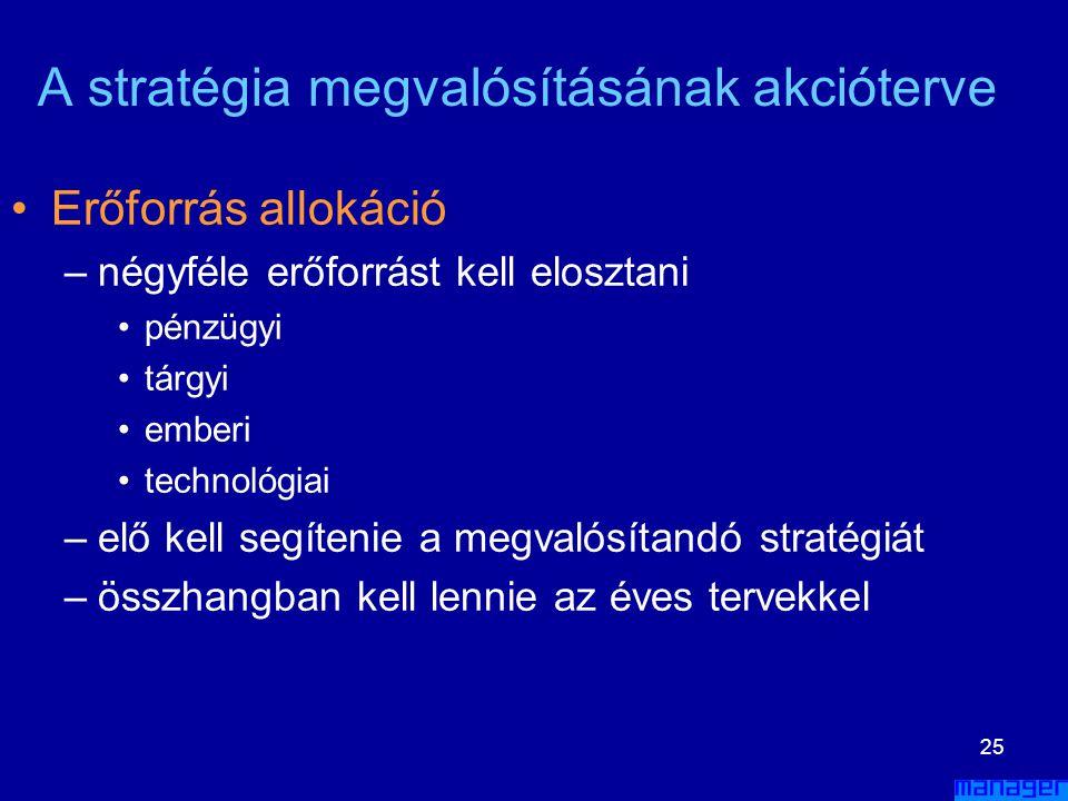 24 A stratégia megvalósításának akcióterve •Éves célok kitűzése –a forrásallokáció elvei –a vezetők értékelésének mechanizmusa –a hosszú távú célok me