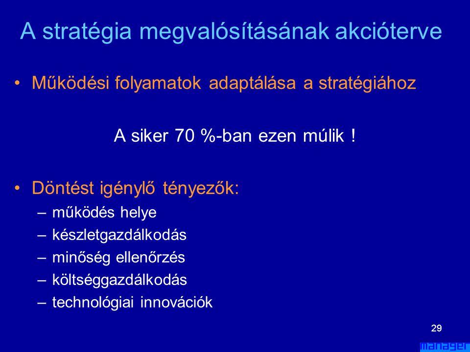 28 A stratégia megvalósításának akcióterve •É•Érdekeltségi rendszer –b–bónusz a teljesítényért jár –r–rugalmas érdekeltségi rendszer –é–éves és hossza