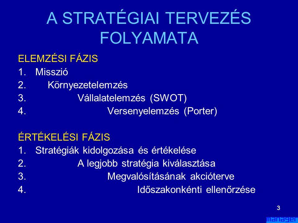 2 STARTÉGIAI TERVEZÉS ÉS MANAGEMENT •Eszköz a vezetés kezében a szervezeti célok elérésére •A piaci pozíció növelésének vagy megtartásának részletes,