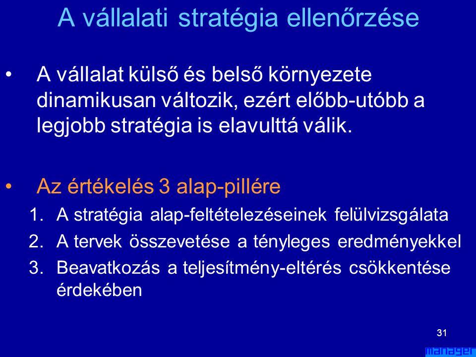 30 A stratégia megvalósításának akcióterve •E•Emberi erőforrás menedzsment –m–munkaerő-igény és költség felmérése –t–teljesítmény-érdekeltség kidolgoz