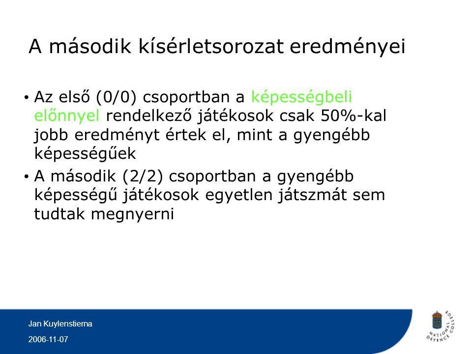 2006-11-07 Jan Kuylenstierna • Az első (0/0) csoportban a képességbeli előnnyel rendelkező játékosok csak 50%-kal jobb eredményt értek el, mint a gyengébb képességűek • A második (2/2) csoportban a gyengébb képességű játékosok egyetlen játszmát sem tudtak megnyerni A második kísérletsorozat eredményei