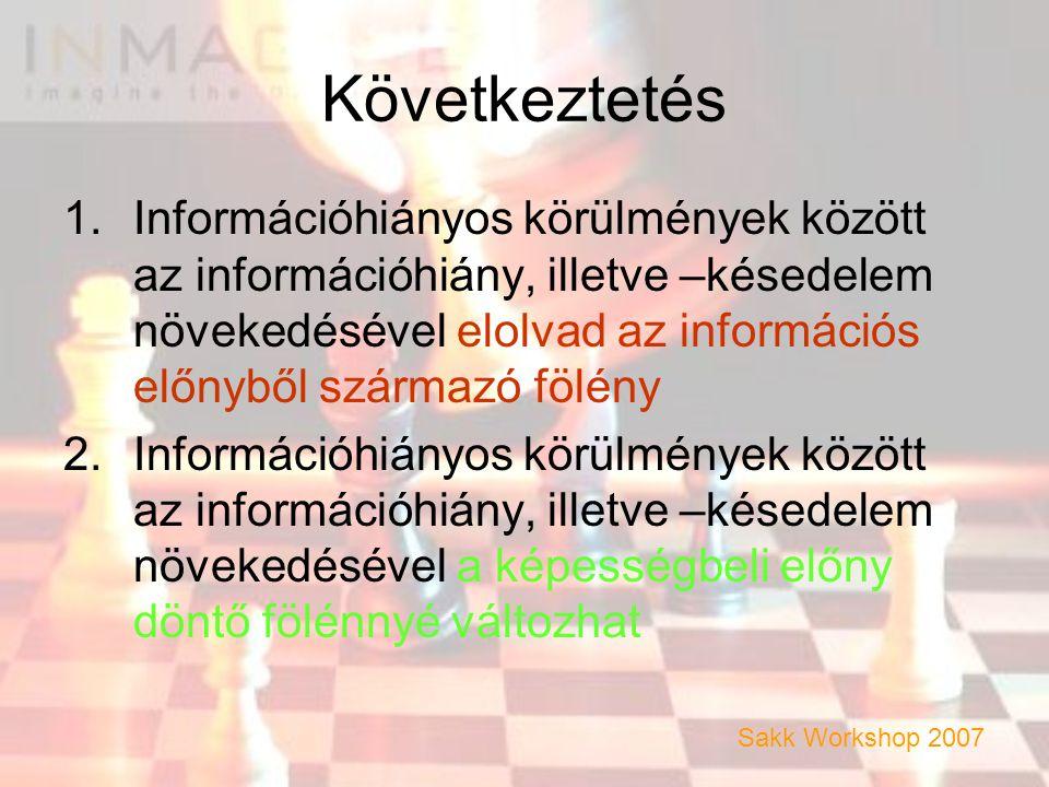 Következtetés 1.Információhiányos körülmények között az információhiány, illetve –késedelem növekedésével elolvad az információs előnyből származó fölény 2.Információhiányos körülmények között az információhiány, illetve –késedelem növekedésével a képességbeli előny döntő fölénnyé változhat Sakk Workshop 2007