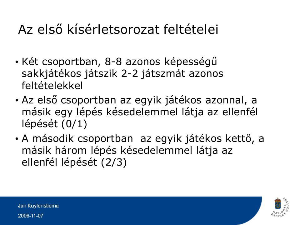 2006-11-07 Jan Kuylenstierna • Két csoportban, 8-8 azonos képességű sakkjátékos játszik 2-2 játszmát azonos feltételekkel • Az első csoportban az egyik játékos azonnal, a másik egy lépés késedelemmel látja az ellenfél lépését (0/1) • A második csoportban az egyik játékos kettő, a másik három lépés késedelemmel látja az ellenfél lépését (2/3) Az első kísérletsorozat feltételei
