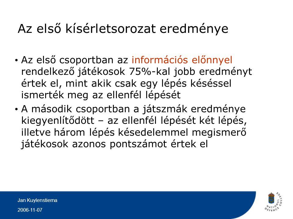 2006-11-07 Jan Kuylenstierna 0/10/02/22/3 0,8 1,0 1,2 1,4 1,6 1,8 2,0 Információs előny