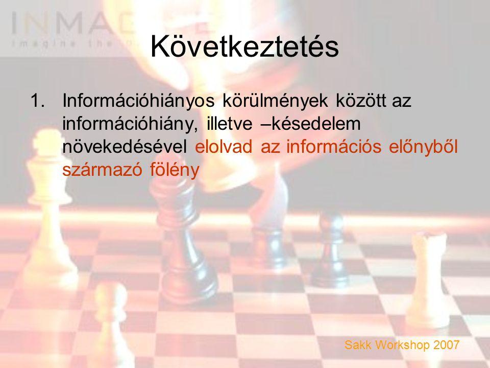 Következtetés 1.Információhiányos körülmények között az információhiány, illetve –késedelem növekedésével elolvad az információs előnyből származó fölény Sakk Workshop 2007