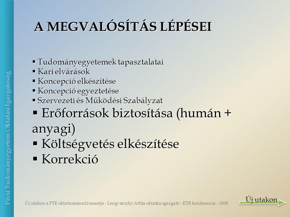 Új utakon a PTE oktatásmenedzsmentje - Lengvárszky Attila oktatási igazgató - ETR konferencia - 2008 Pécsi Tudományegyetem Oktatási Igazgatóság A SZERVEZETFEJLESZTÉS ESZKÖZRENDSZERE (megvalósítás + továbblépés)  Stratégiák  Eljárásrendek  Szabályzatok Új utakon